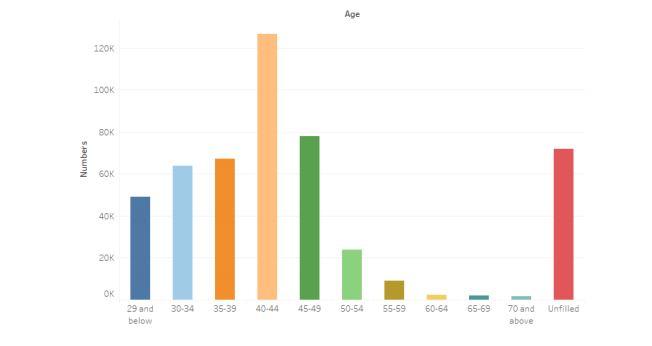 adultos aplicación de citas para hombres maduros menores de 30