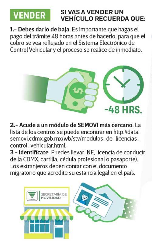 Abc Compra Y Venta De Vehículos En La Cdmx