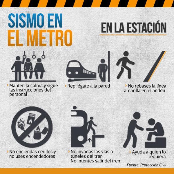 Resultado de imagen de Protocolos sismo metro