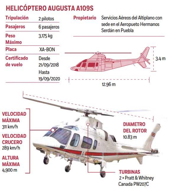 Accidentes de Aeronaves (Civiles) Noticias,comentarios,fotos,videos.  - Página 14 103