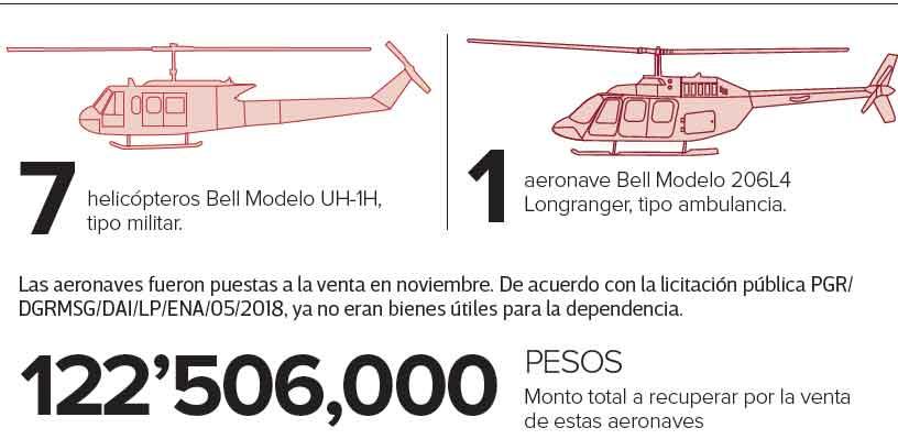 Servicios aéreos de la PGR Noticias, opiniones, fotos, videos - Página 6 04