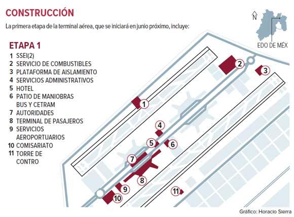 militar - Posible reubicación de la Base Aérea Militar #1 en Santa Lucía. - Página 2 Santalucia270419_1