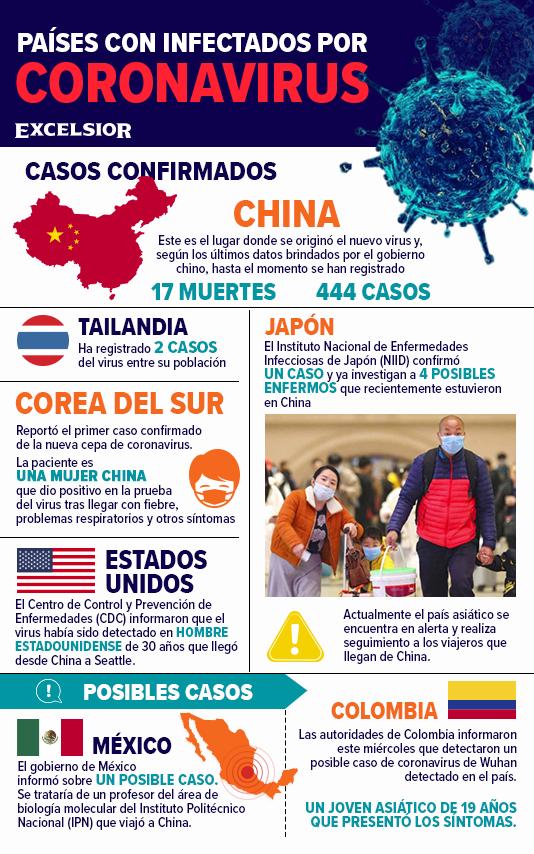 coronavirus ultimos datos