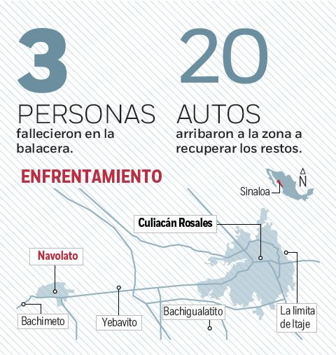 ¡Violenta madrugada en Villa Juárez!: Balacera deja al menos 2 muertos