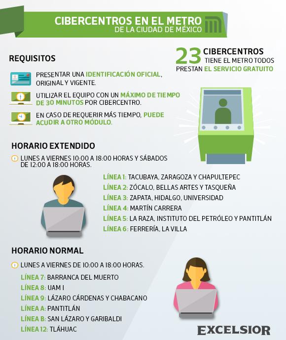 Vas En El Metro Y Te Urge Una Computadora Con Internet