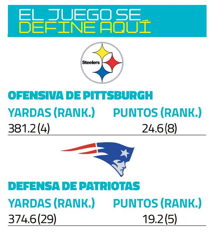 En final electrizante, Patriots supera a Steelers
