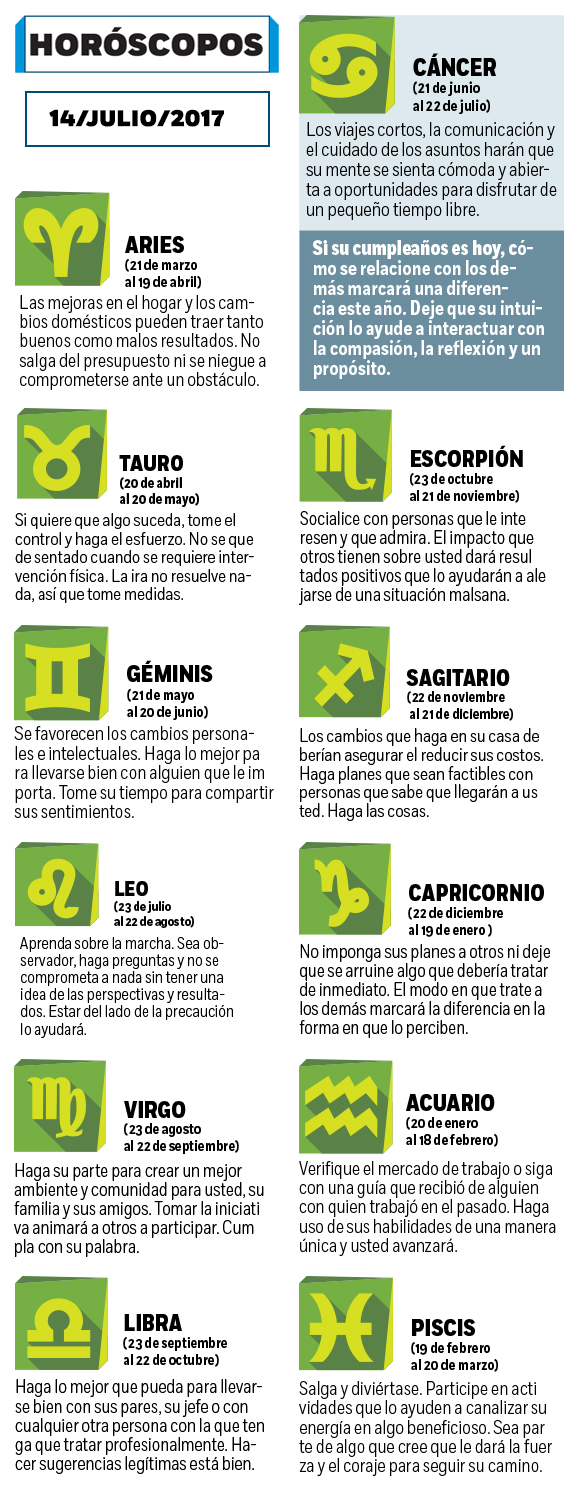 It is already Friday! See your horoscope this July 14 - Excélsior 2