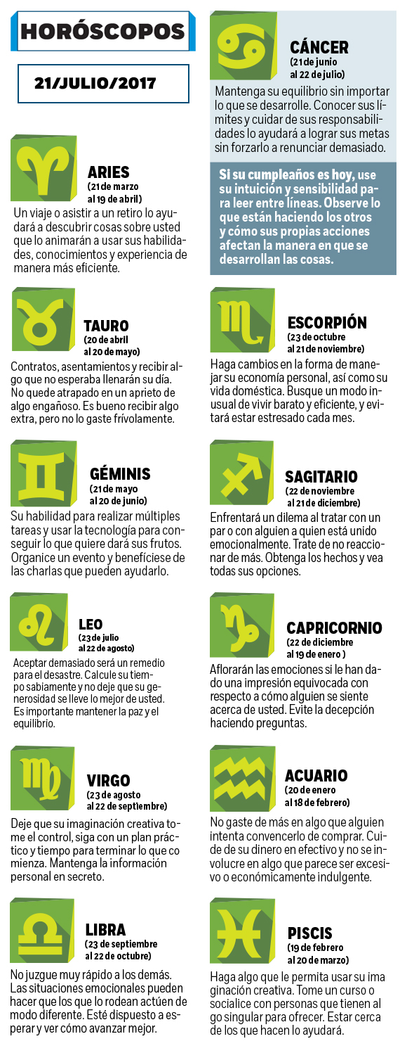 Look at what it says your horoscope this Friday, July 21 - Excélsior 1
