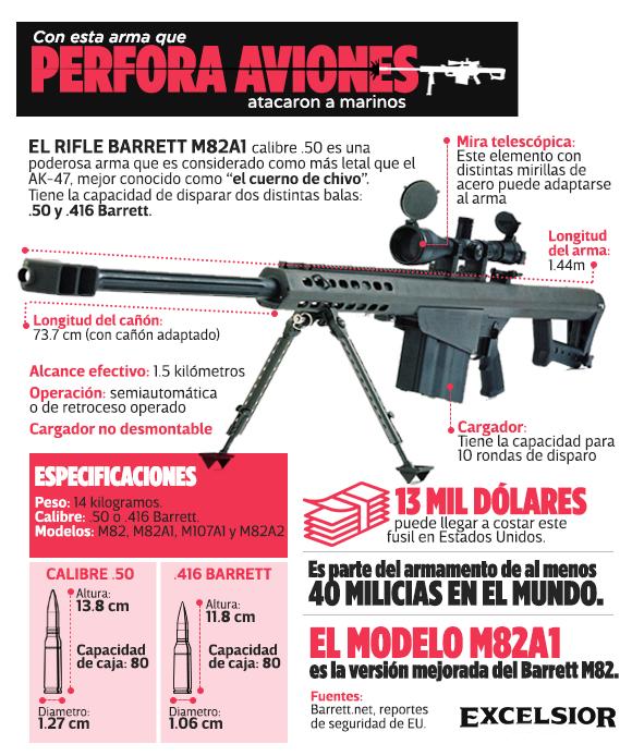 Fusil Barret M82 - Página 3 Rifle_barrett_1