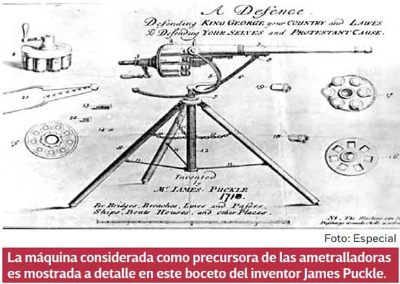 Definicion de Ametralladora y su evolucion Armas-automaticas180518_1