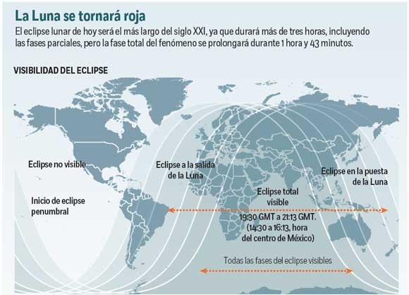 Hoy, el eclipse lunar más largo del siglo; Marte dará otro espectáculo