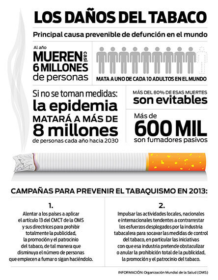 cifras, tabnaco, tabaquismo, afectaciones, males, dejar d efumar, como dejar de fumar, excelsior, salud, nacional, noticias, mexico