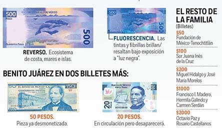 México Podría Contar Nuevo Billete 2 Mil Pesos, México Nuevo Billete 2 Mil Pesos, Podría Contar Nuevo Billete, Vendria Nuevo Billete, Dinero, Familia,Moneda, mexicana, excélsior, Noticias, Mexico