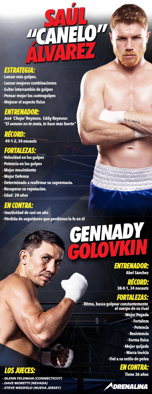 canelo vs gennady golovkin, saul canelo alvarez, gennady golovkin, cmb,