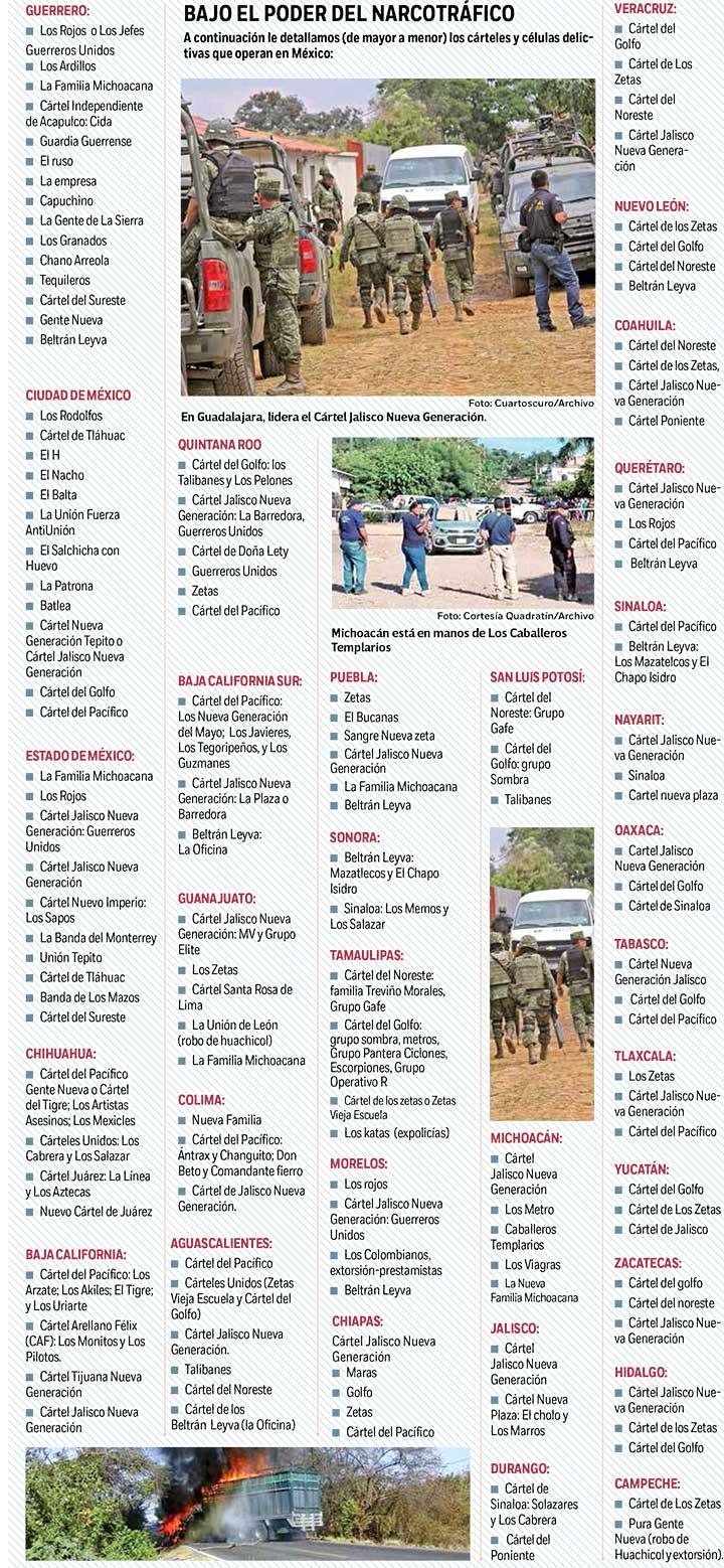 MÉXICO: BAJO EL PODER DEL NARCOTRÁFICO. Detalle de todos los Carteles y células que operan en México Tablanarco_0