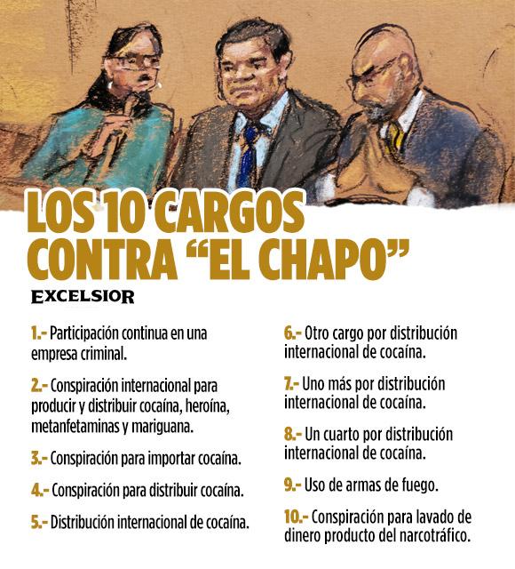 Chapo, Proceso, Juez, Estados Unidos, Brooklyn, Abogado, Narcotráfico, Narcotraficante, Seguridad, Justicia