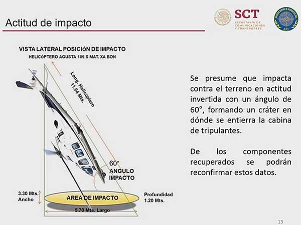 Desmiente SCT supuestos resultados sobre muerte de los Moreno Valle