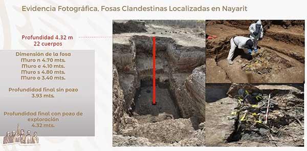 Nayarit es la cuarta entidad en la exhumación de cuerpos de fosas clandestinas al sumar 35 cuerpos. Imagen: Captura de video