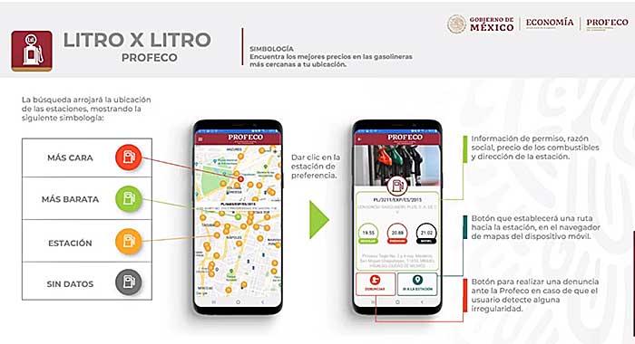 """La Profeco dio a conocer el lanzamiento de la app """"Litro X Litro"""" para que usuarios conozcan las gasolineras más cercanas a ellos y los precios de los combustibles. Imagen: Captura de video"""