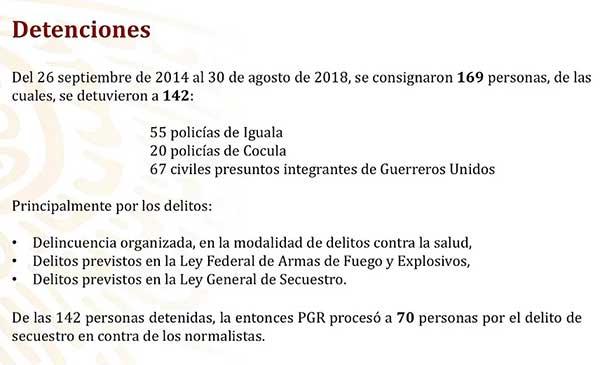 Al menos 50 detenidos por el caso Iguala podrían quedar en libertad tras resolución en favor de 'El Gil'. Imagen: Captura de video