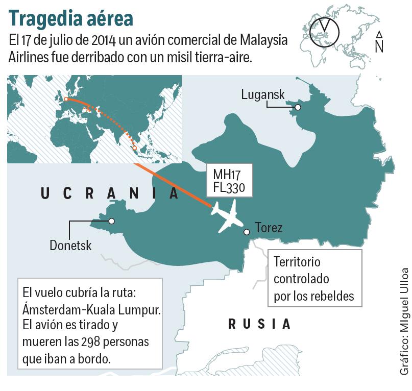 En 2014 fue derribado el avión MH17 de Malaysia Airlines, en Ucrania. Imagen: Excélsior