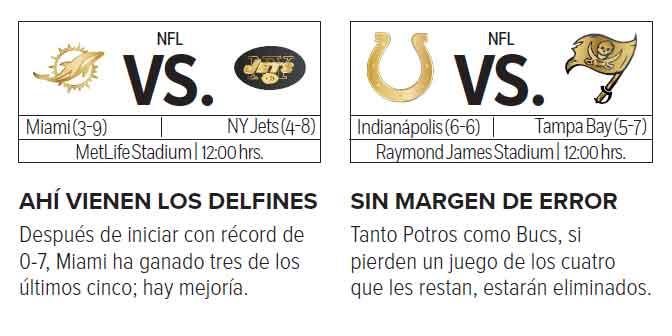 Chiefs vs. Patriots - Reporte de Juego - 8 diciembre, 2019