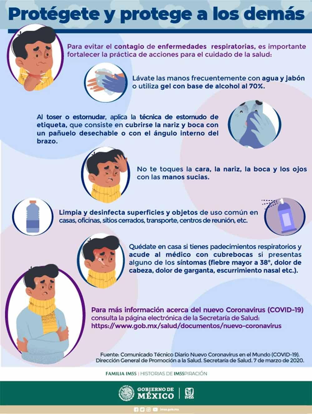 Medidas de prevención ante el coronavirus // Imagen: IMSS