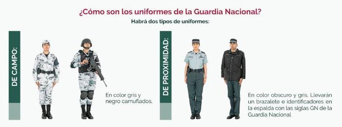 Así son los uniformes de la Guardia Nacional // Imagen: Especial