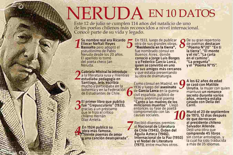 Infografía, 10 datos sobre Pablo Neruda.