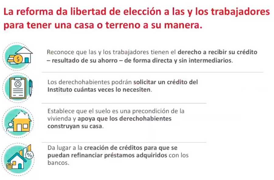Estos son los 4 ejes en los que se sostiene la reforma a la Ley del Infonavit. Imagen: Captura de video
