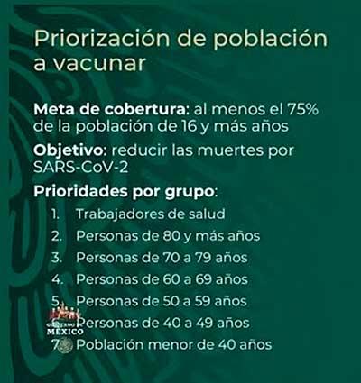En el proceso de vacunación contra Covid-19 en México se priorizará a personal médico y adultos mayores. Imagen: Especial