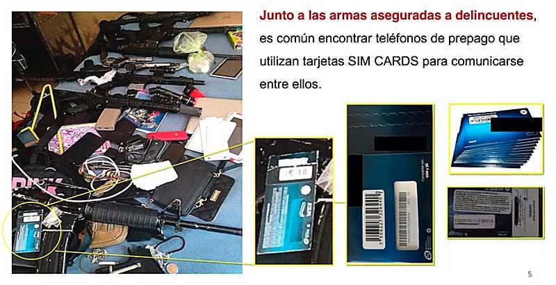Hace 2 días en un operativo en un fraccionamiento de Jalisco se detuvo a presuntos secuestrados y se decomisaron armas, así como celulares y tarjetas SIM usadas para secuestros y extorsiones. Imagen: Captura de video