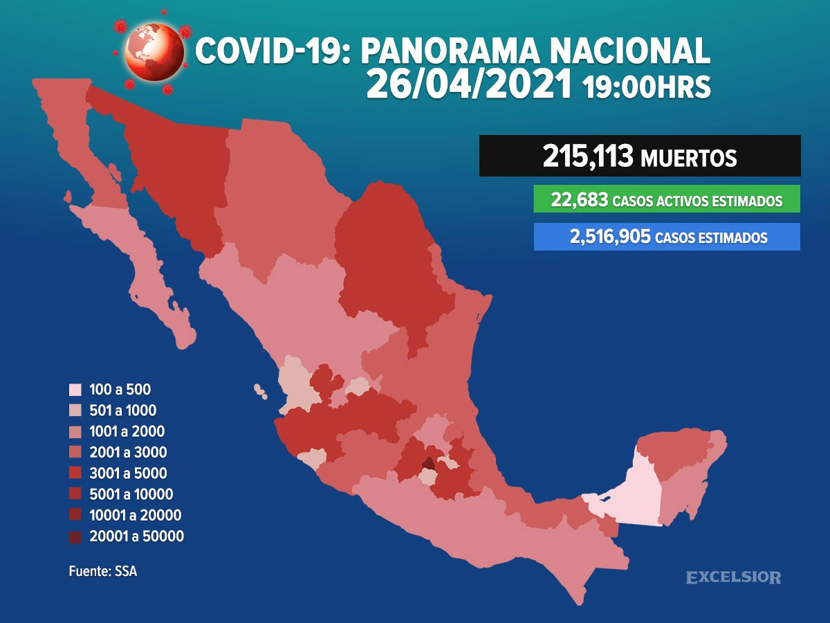 México supera las 215 mil muertes a causa de covid-19