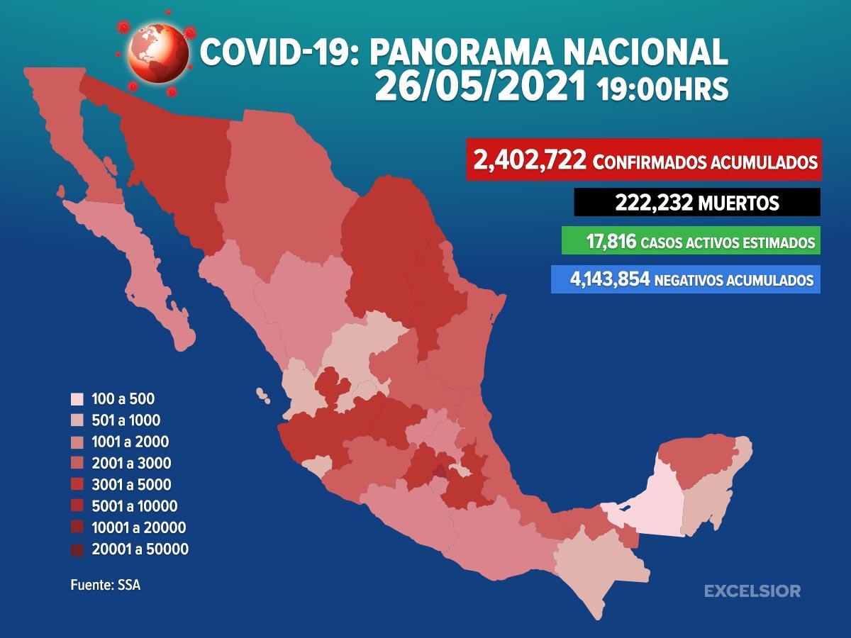 Cifra Covid México