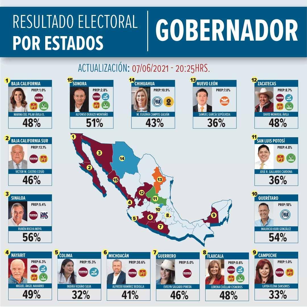 Resultados elección gobernador