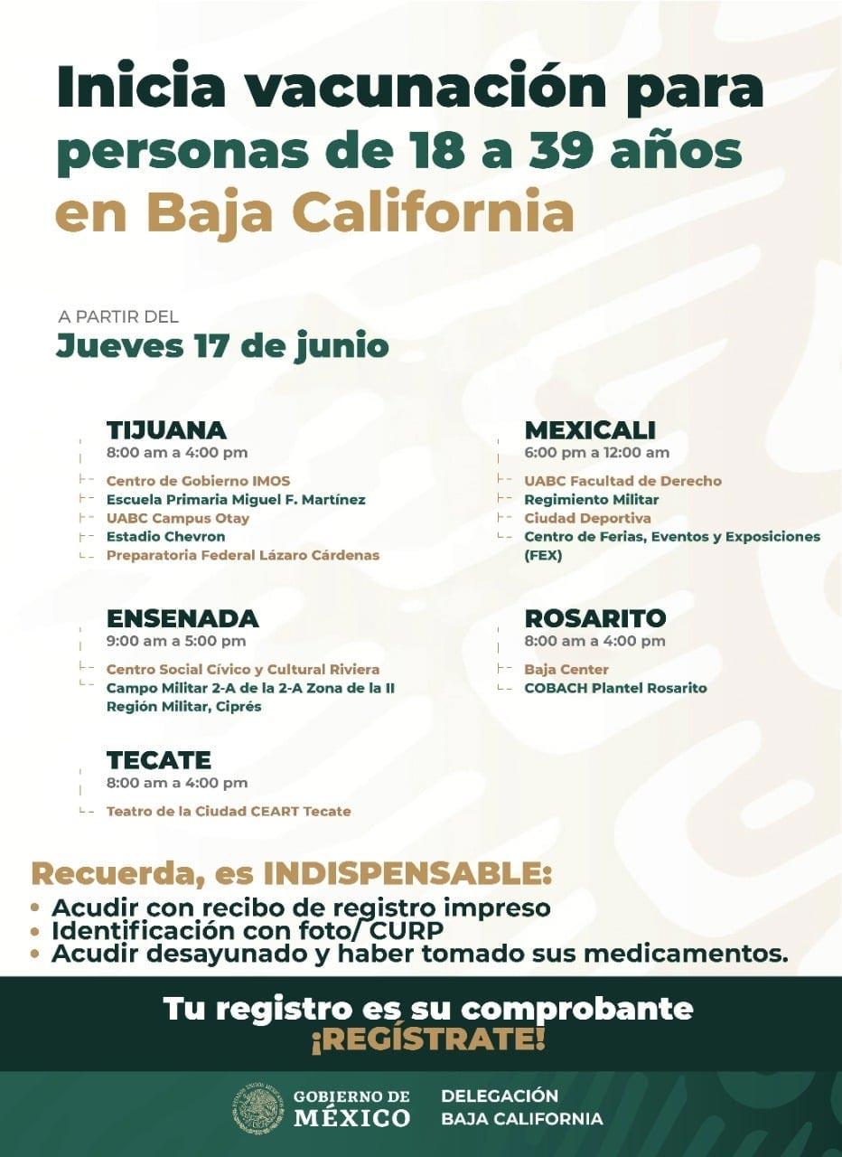 Vacuna covid-19 Baja California