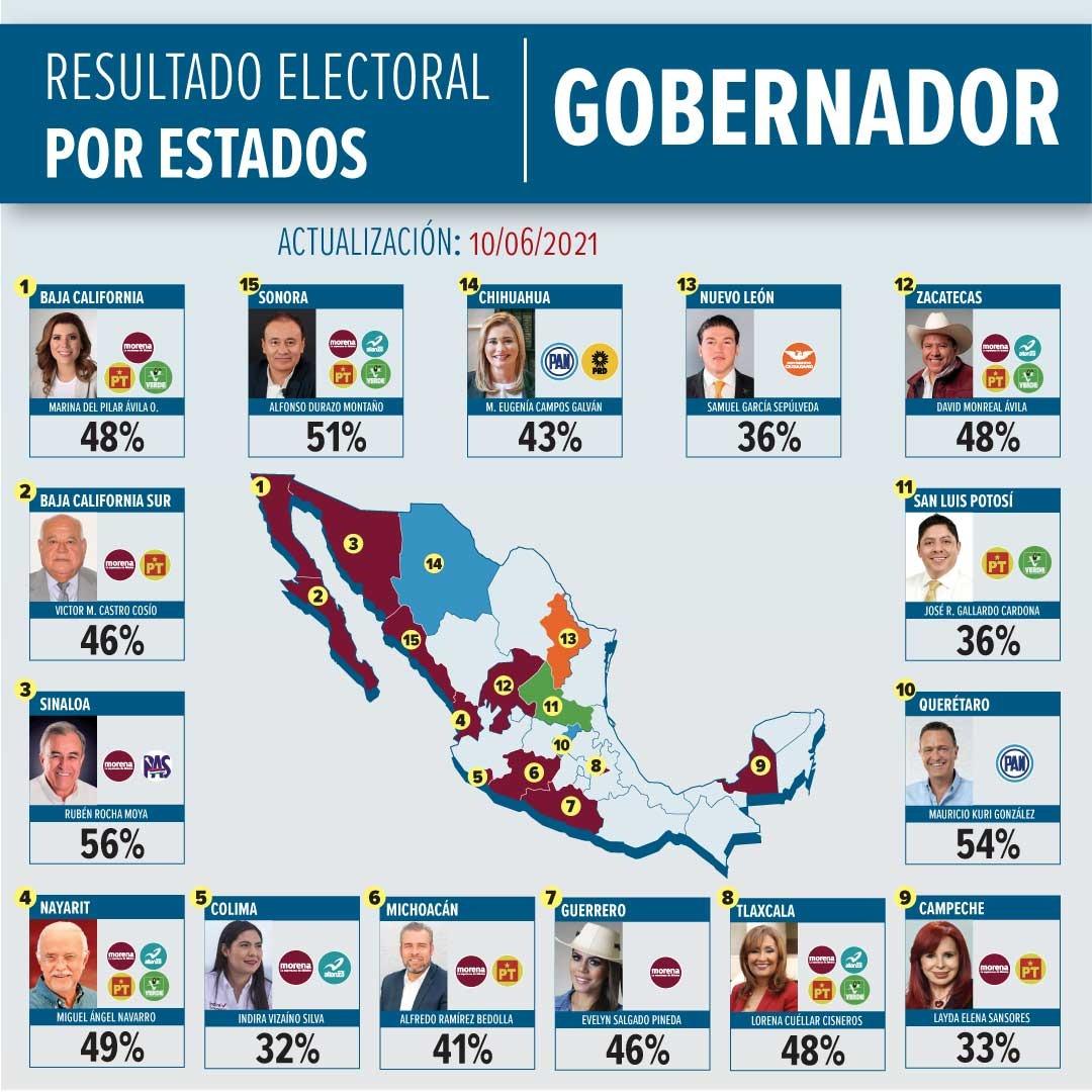 Gobernadores electos en los comicios del pasado 6 de junio.