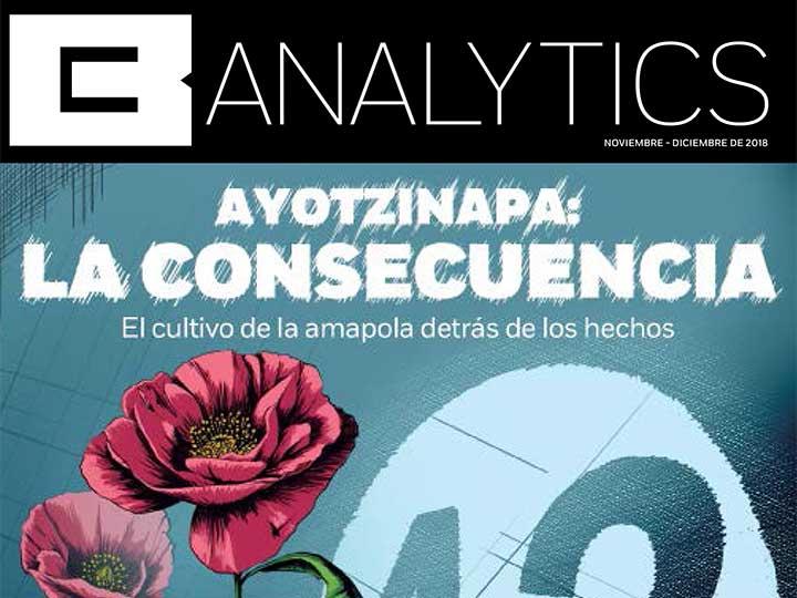 B Analytics
