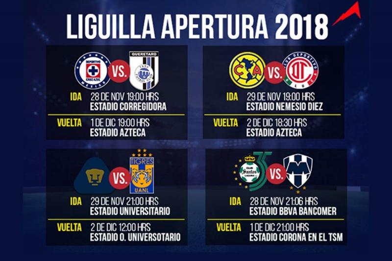 Así se jugarán los cuartos de final del Apertura 2018