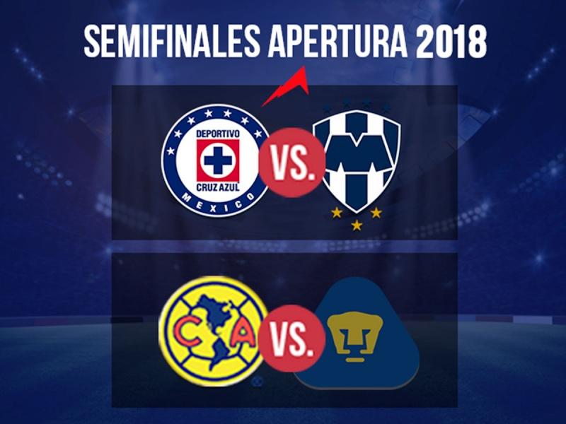 liga mx semifinales 2020