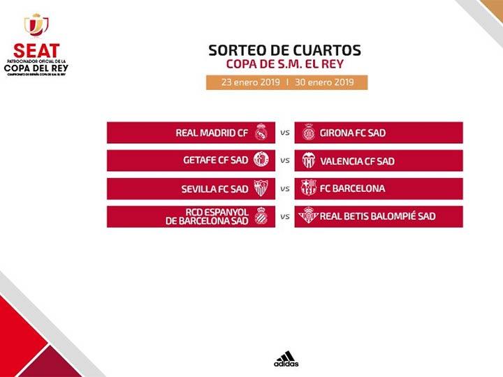 Sevilla-Barcelona, duelo destacado de cuartos en Copa del Rey