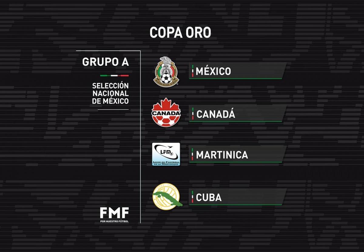 Cuba irá hoy a vital duelo contra Martinica, en Copa de Oro de fútbol
