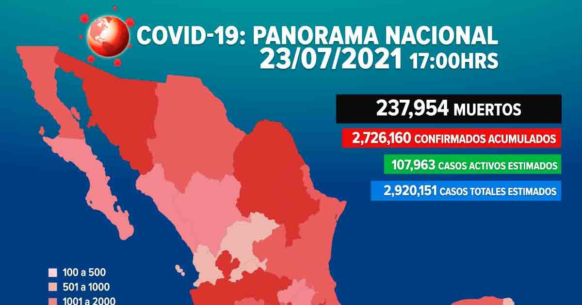 México acumula 237 mil 954 fallecidos por Covid-19
