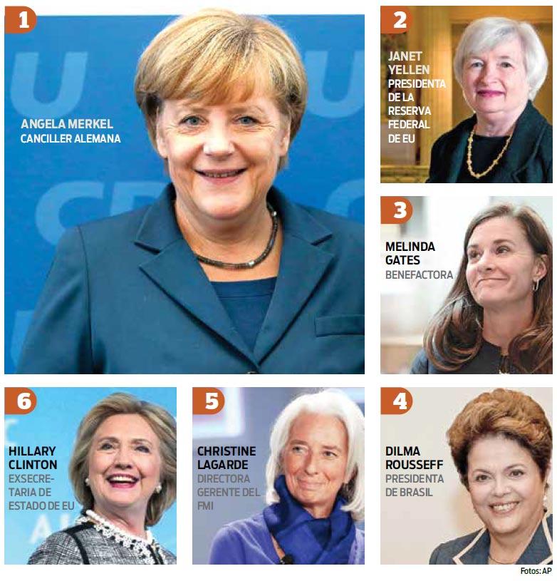 Angela Merkel, la más poderosa