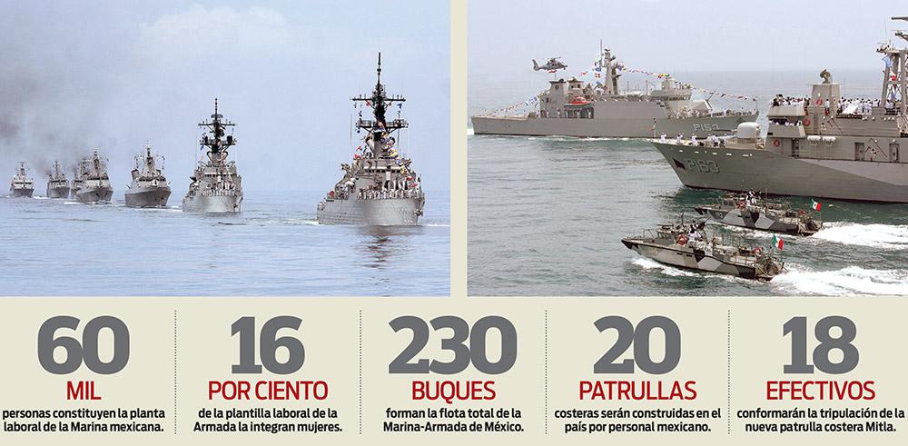 1 de Junio - Dia de la Marina 2014 Lamarina_10614_fotos_01_0