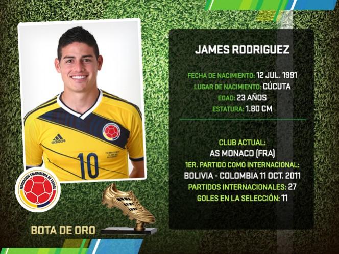 James Rodríguez, máximo goleador de Brasil 2014