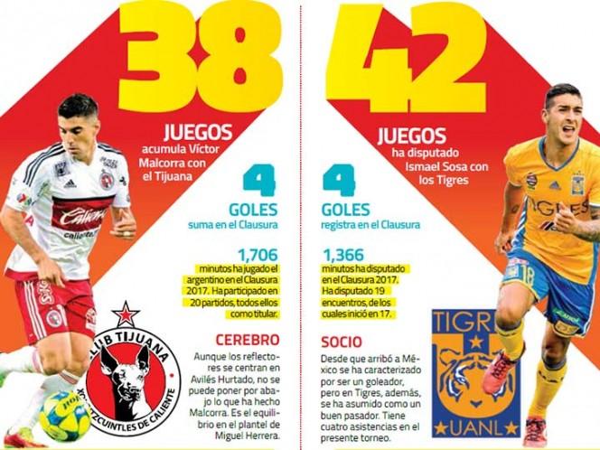 Callan Tigres con goles a Xolos