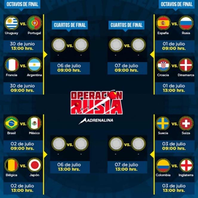 Así se jugarán los octavos de final del Mundial