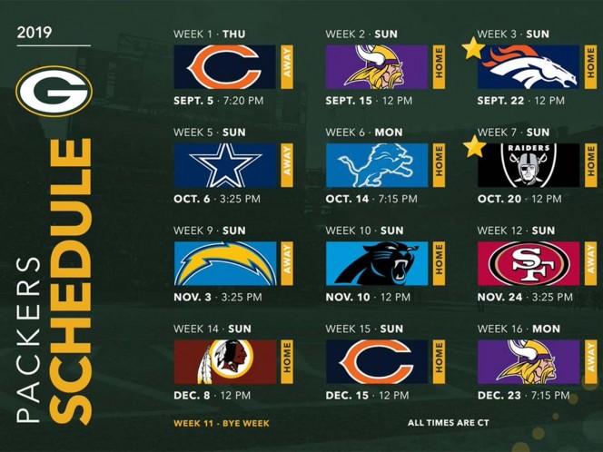 NFL anuncia el calendario de la temporada 2019