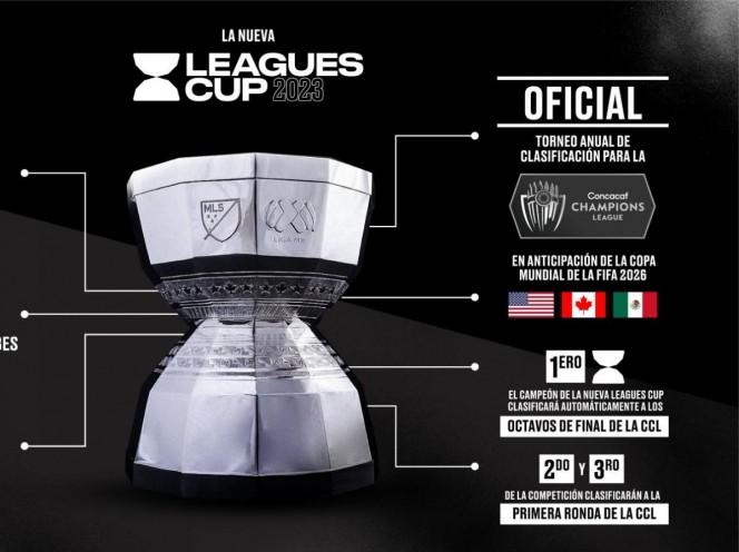 Liga MX y MLS jugarán primer gran torneo binacional